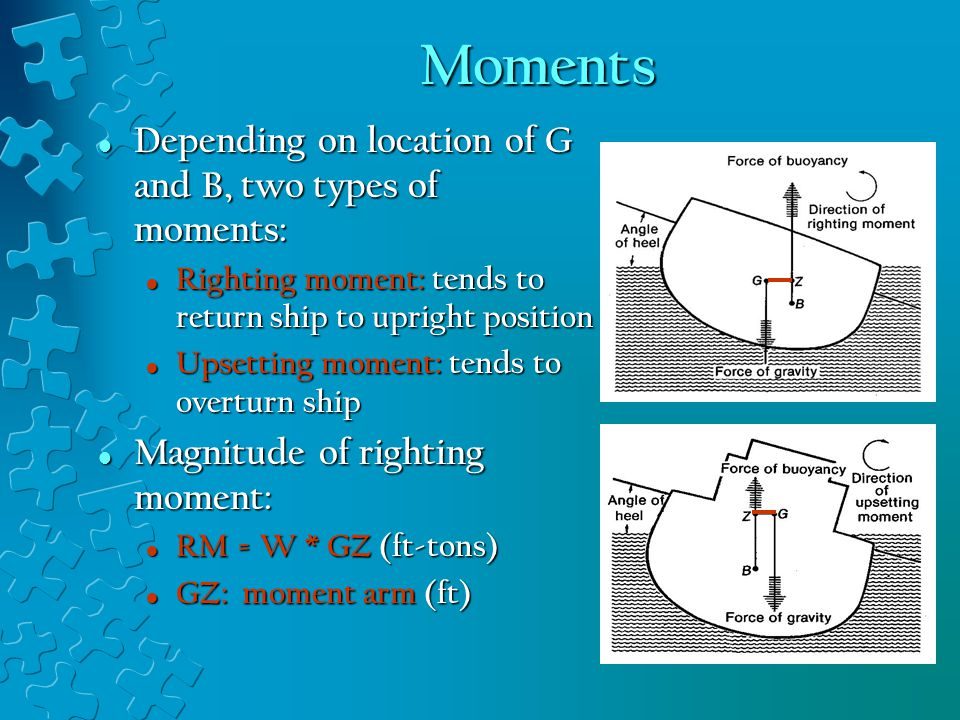 Moments Depending on location of G and B, two types of moments:
