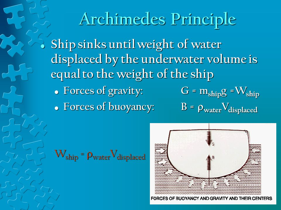 Archimedes Principle Ship sinks until weight of water displaced by the underwater volume is equal to the weight of the ship.