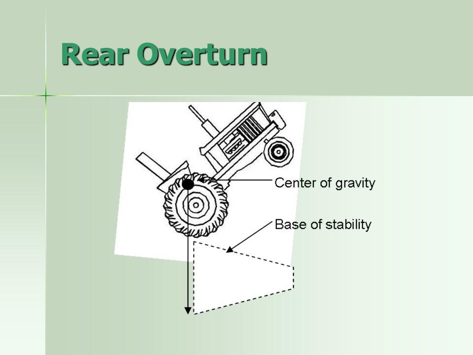 Rear Overturn