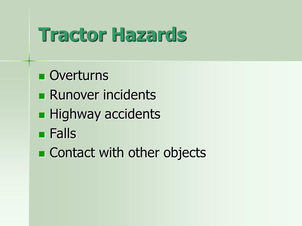 Tractor Hazards Overturns Runover incidents Highway accidents Falls