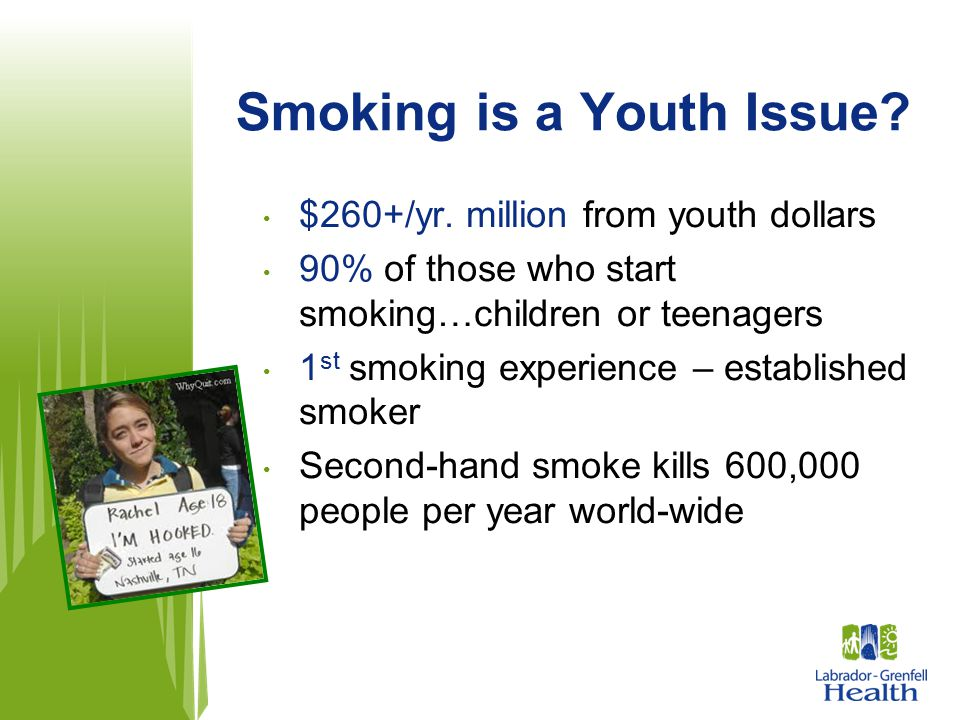 Smoking is a Youth Issue
