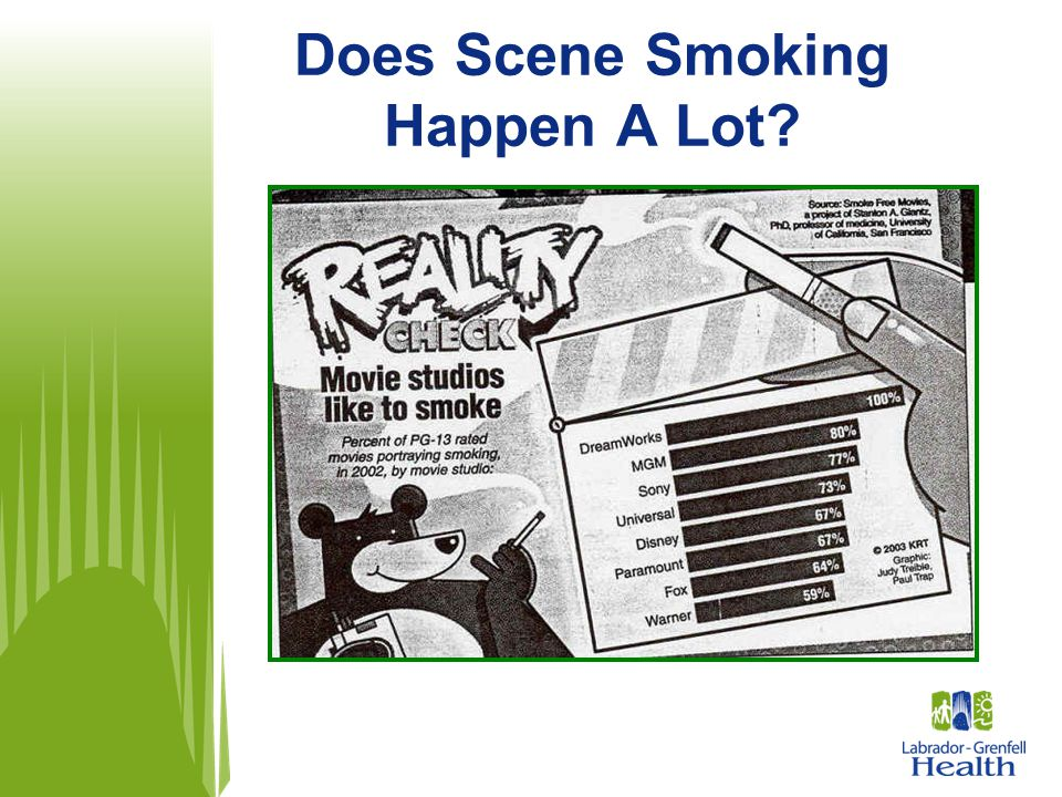 Does Scene Smoking Happen A Lot