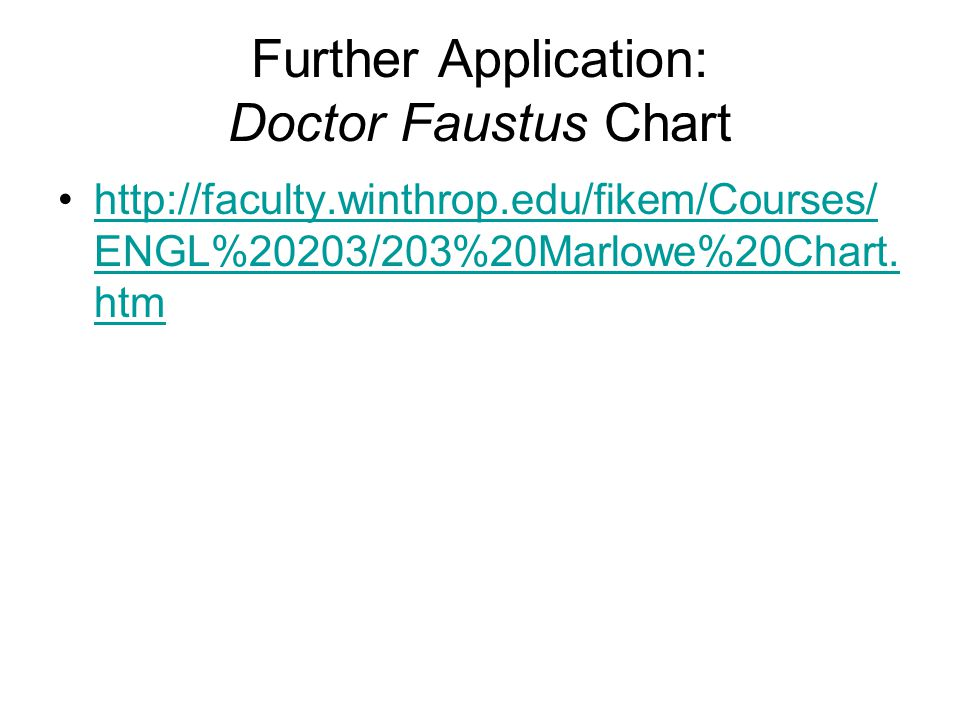Further Application: Doctor Faustus Chart