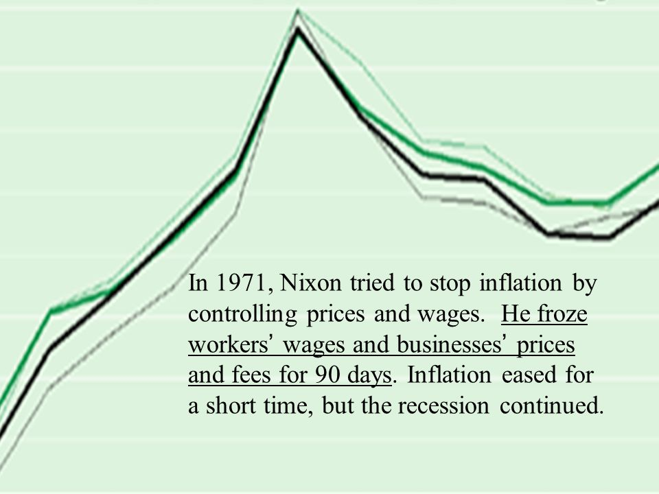 In 1971, Nixon tried to stop inflation by controlling prices and wages