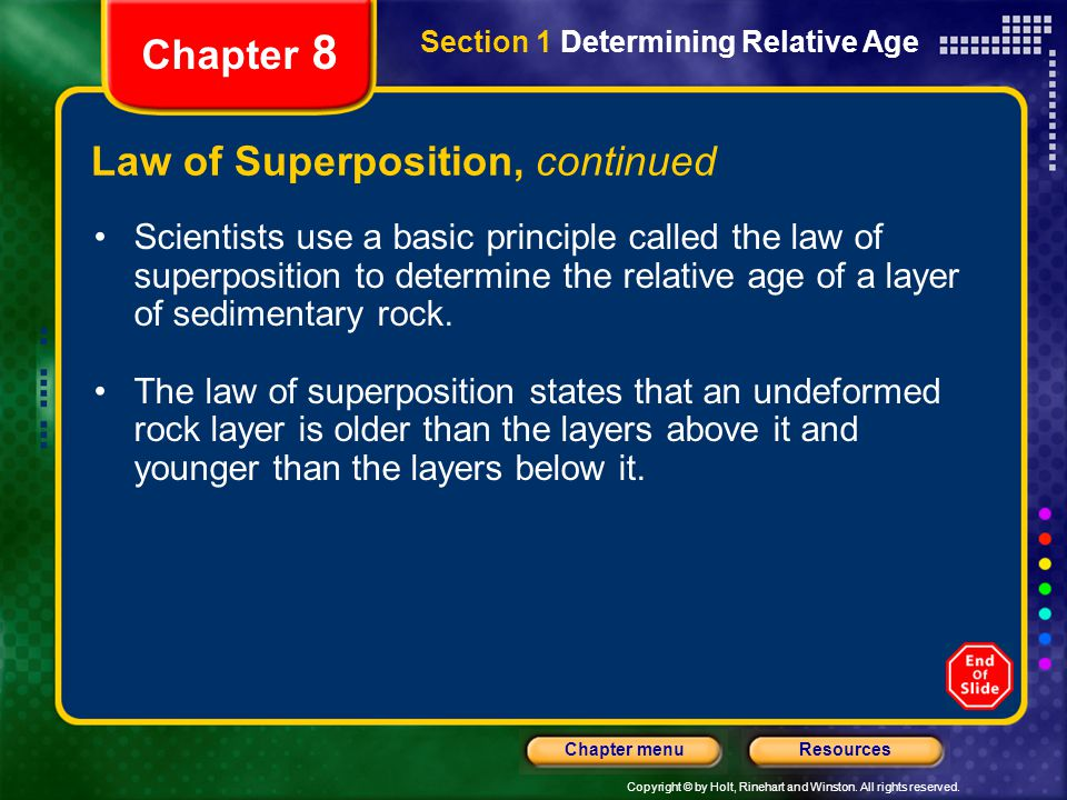Law of Superposition, continued