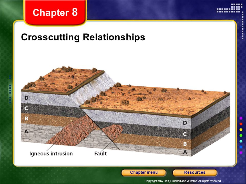 Crosscutting Relationships