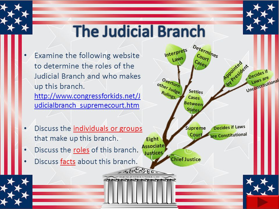 The Judicial Branch Supreme. Court. Eight. Associate. Justices. Chief Justice. Settles. Cases.