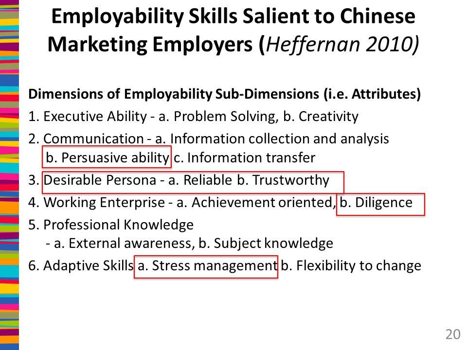 Employability Skills Salient to Chinese Marketing Employers (Heffernan 2010)