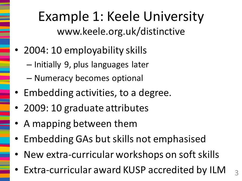 Example 1: Keele University www.keele.org.uk/distinctive