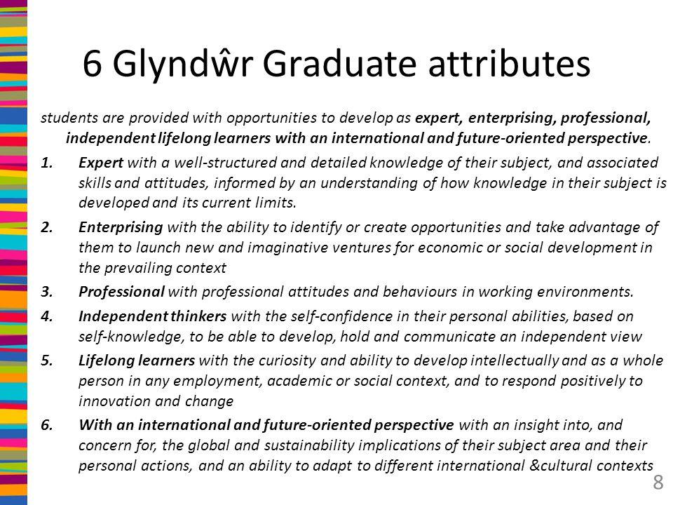 6 Glyndŵr Graduate attributes