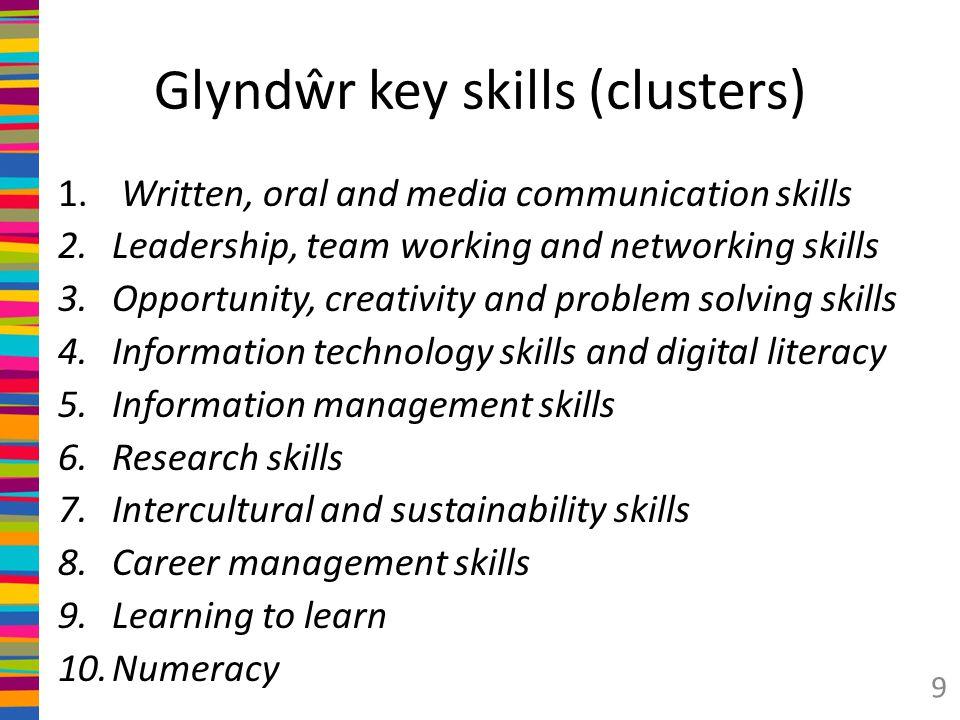 Glyndŵr key skills (clusters)