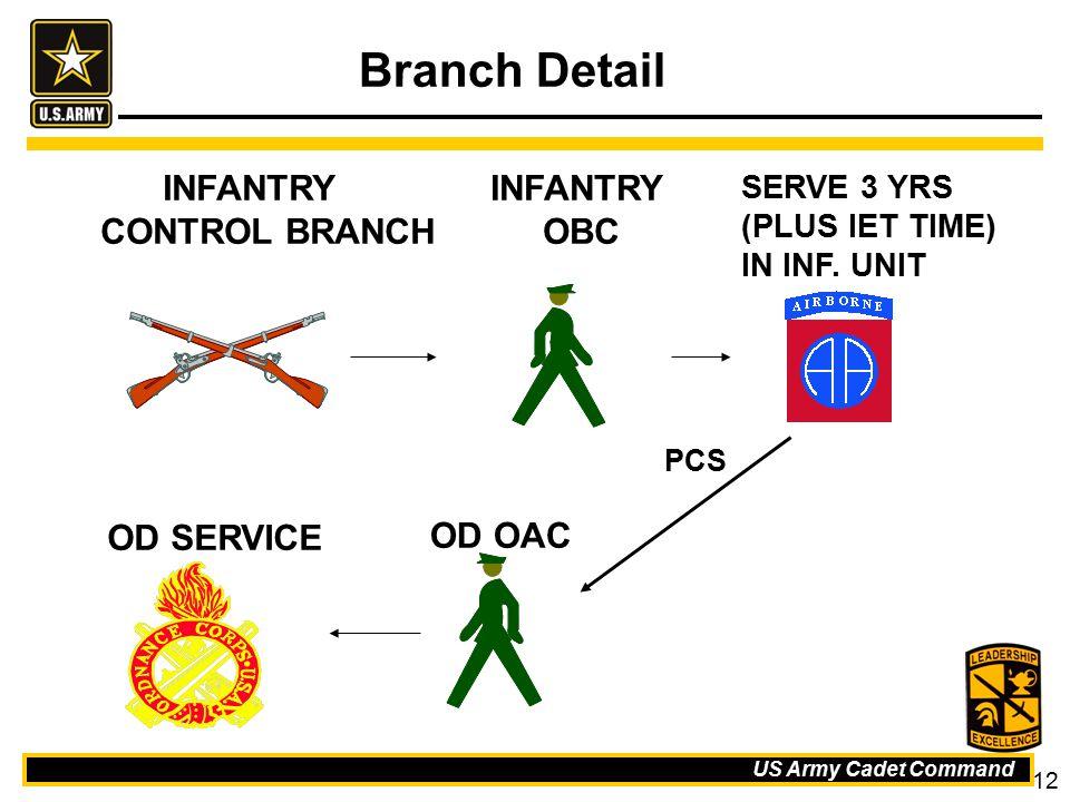 Branch Detail INFANTRY CONTROL BRANCH INFANTRY OBC OD SERVICE OD OAC