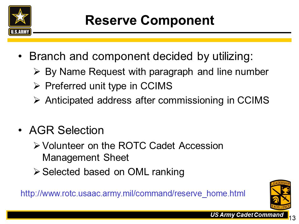 Reserve Component Branch and component decided by utilizing: