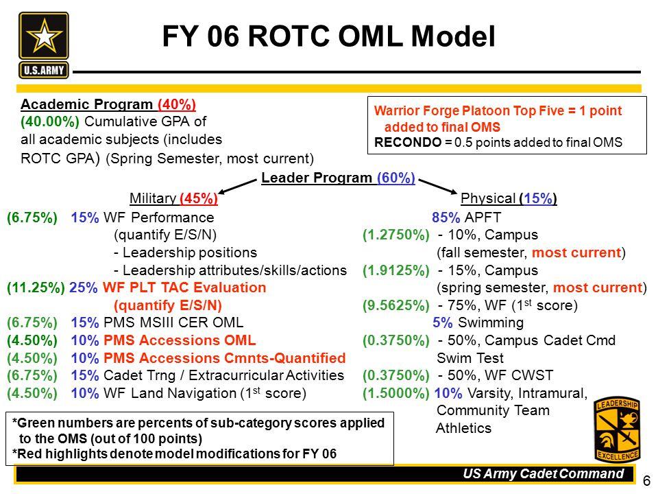 FY 06 ROTC OML Model Academic Program (40%) (40.00%) Cumulative GPA of