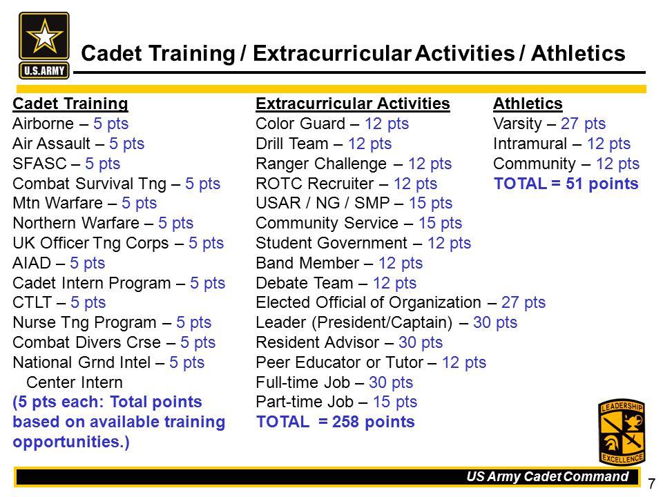 Cadet Training / Extracurricular Activities / Athletics