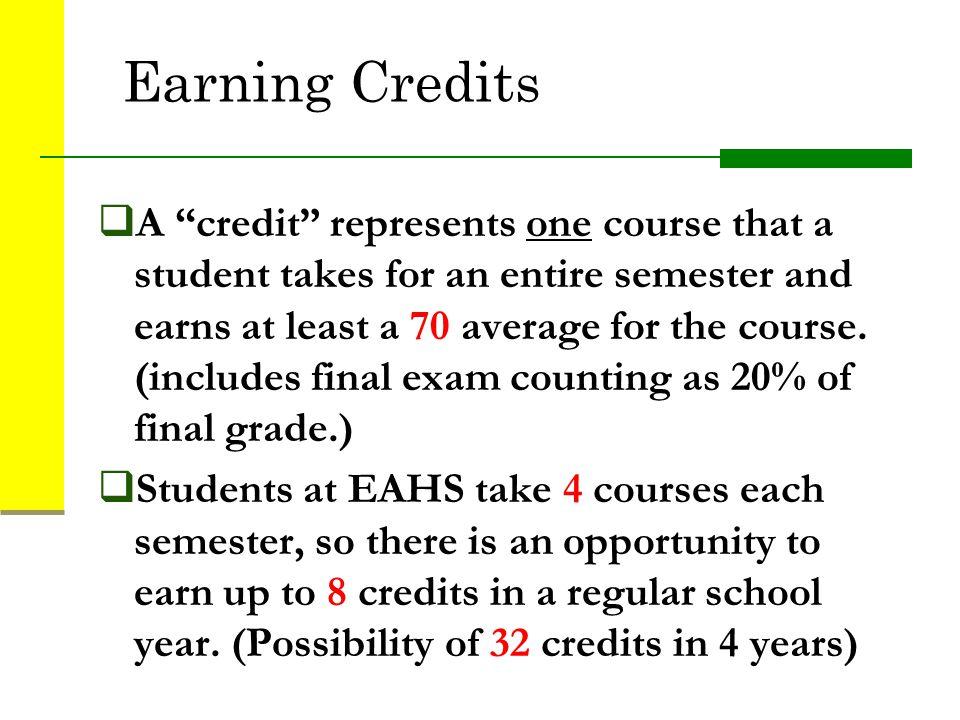 Earning Credits