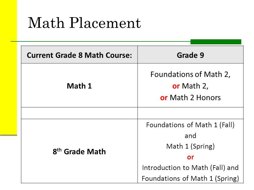 Current Grade 8 Math Course:
