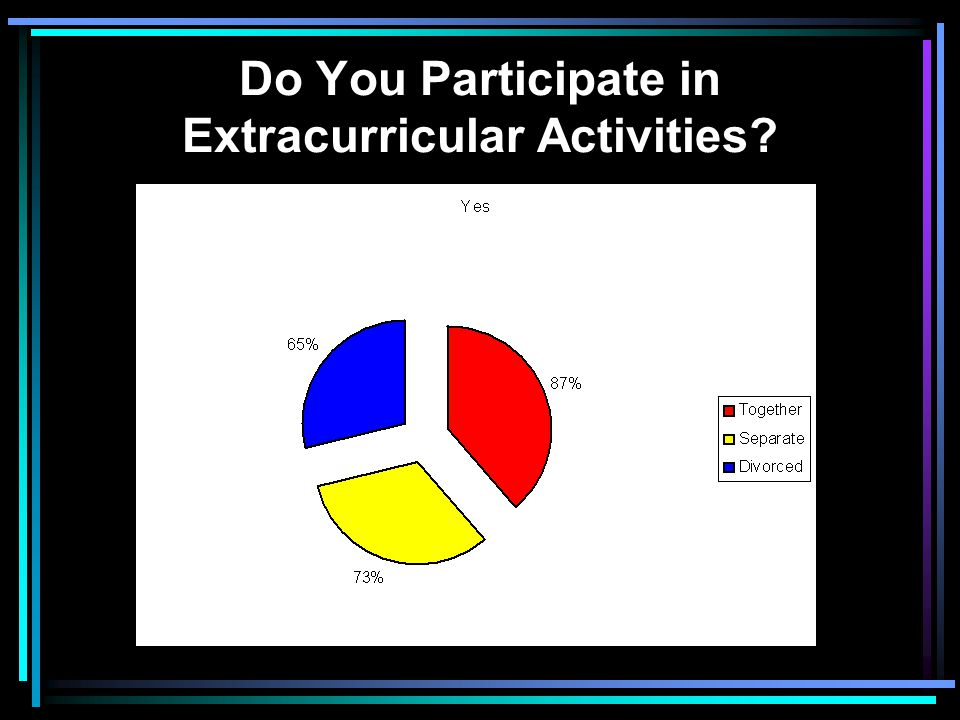 Do You Participate in Extracurricular Activities