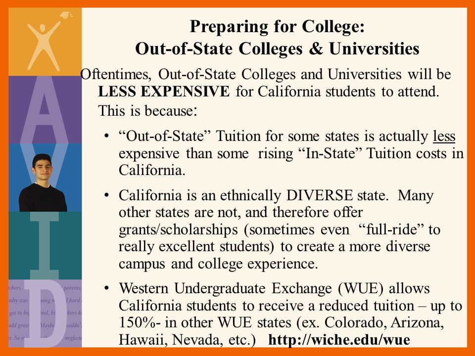 Preparing for College: Out-of-State Colleges & Universities