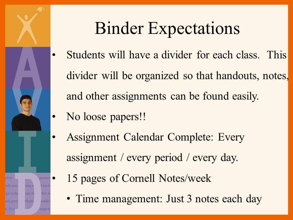Binder Expectations