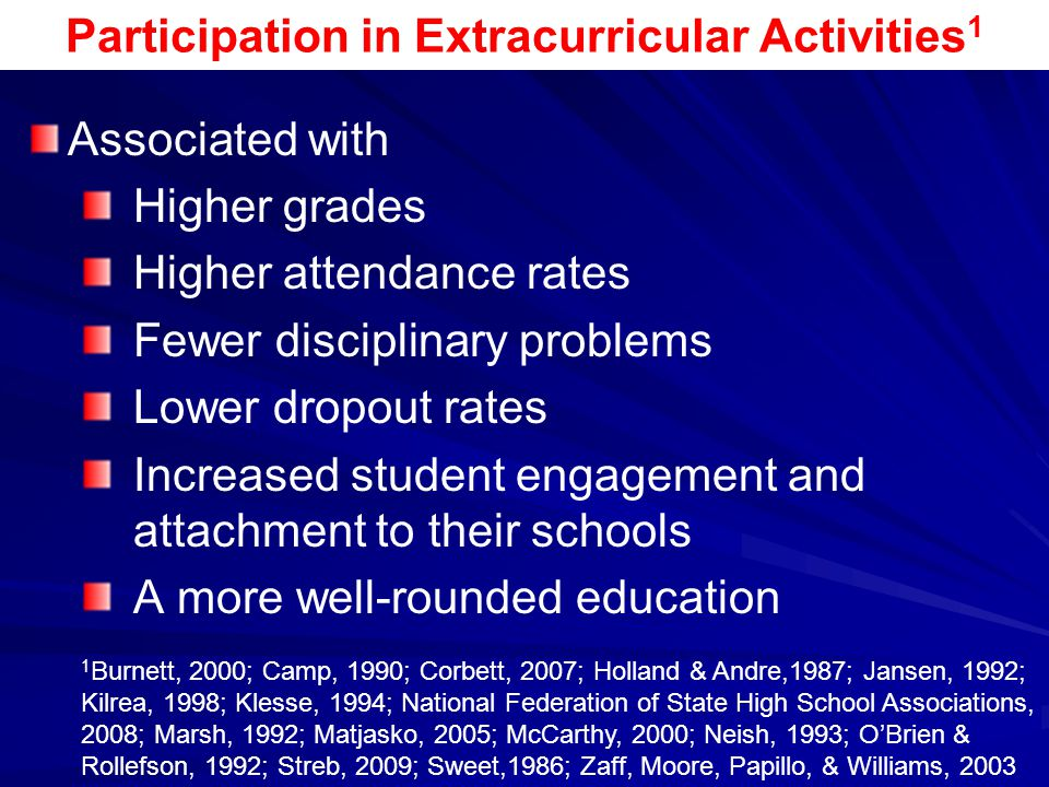 Participation in Extracurricular Activities1