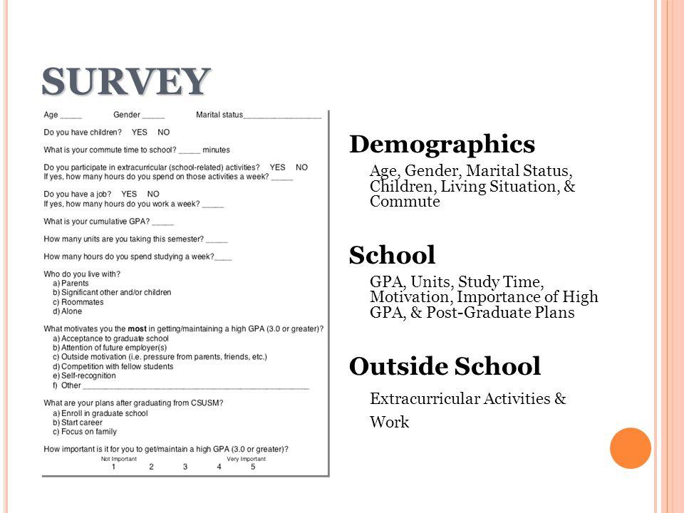 SURVEY Demographics School Outside School Extracurricular Activities &