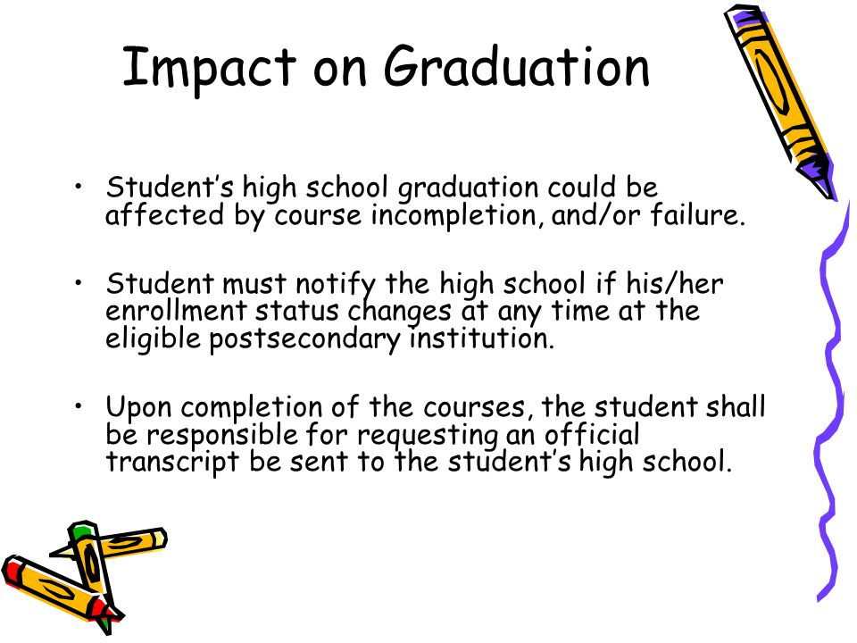 Impact on Graduation Student's high school graduation could be affected by course incompletion, and/or failure.