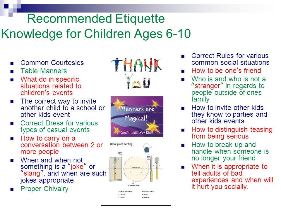 Recommended Etiquette Knowledge for Children Ages 6-10