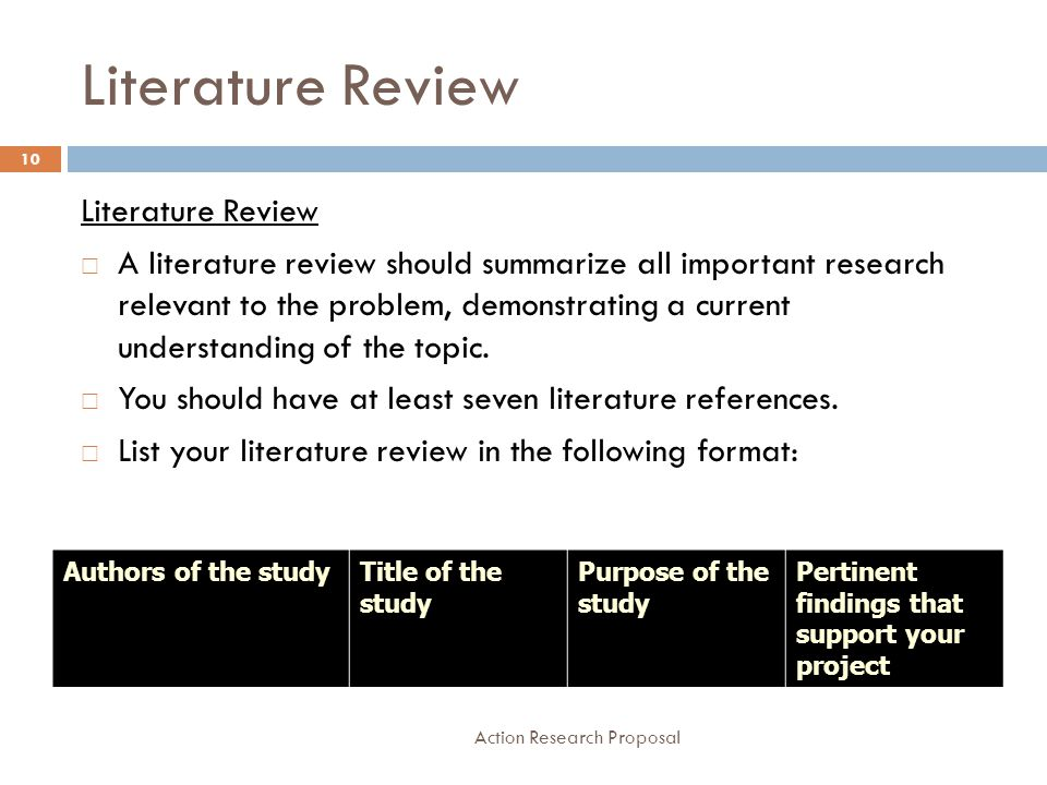 Reflective essay help review