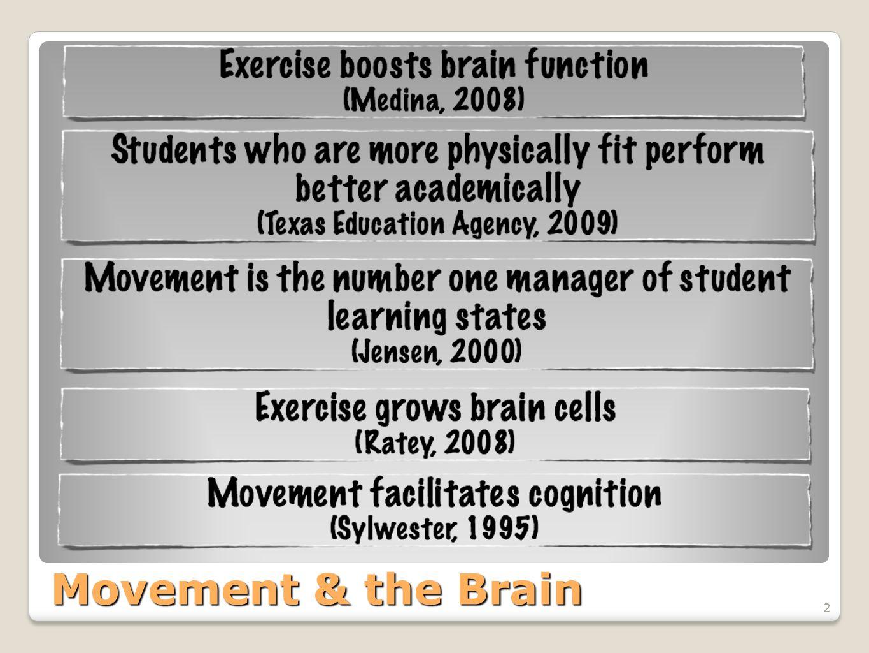 der Movement & the Brain 2