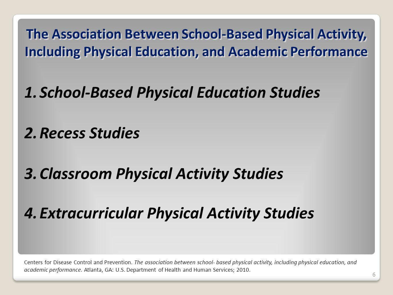 1. School-Based Physical Education Studies 2. Recess Studies