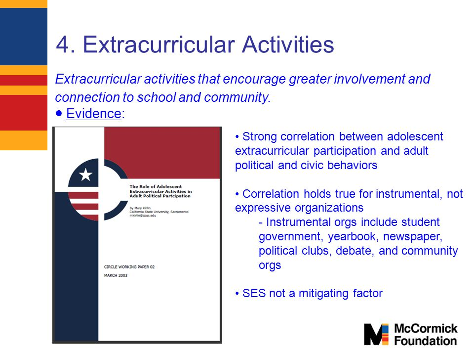 4. Extracurricular Activities