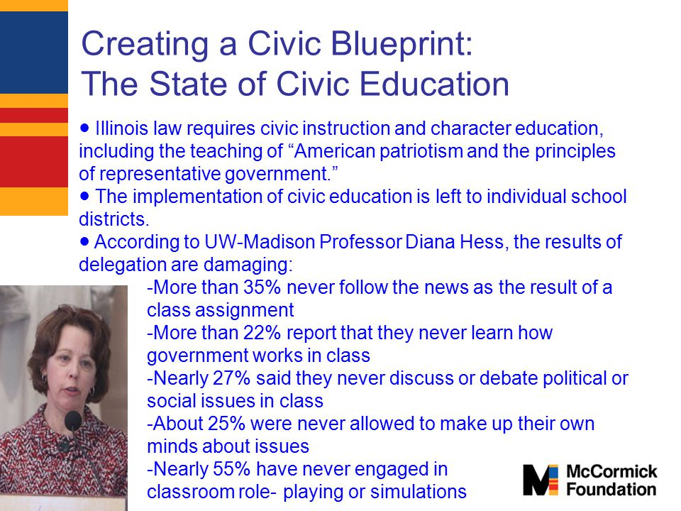 Creating a Civic Blueprint: The State of Civic Education