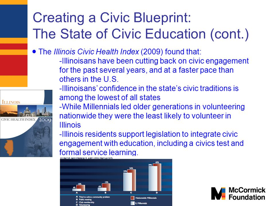 Creating a Civic Blueprint: The State of Civic Education (cont.)