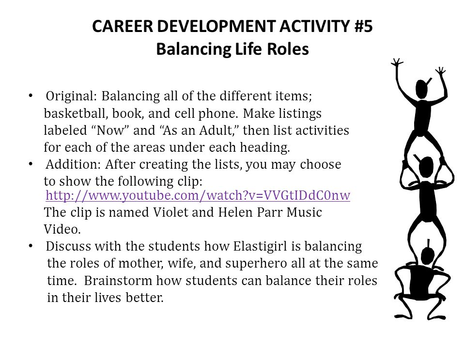 CAREER DEVELOPMENT ACTIVITY #5 Balancing Life Roles