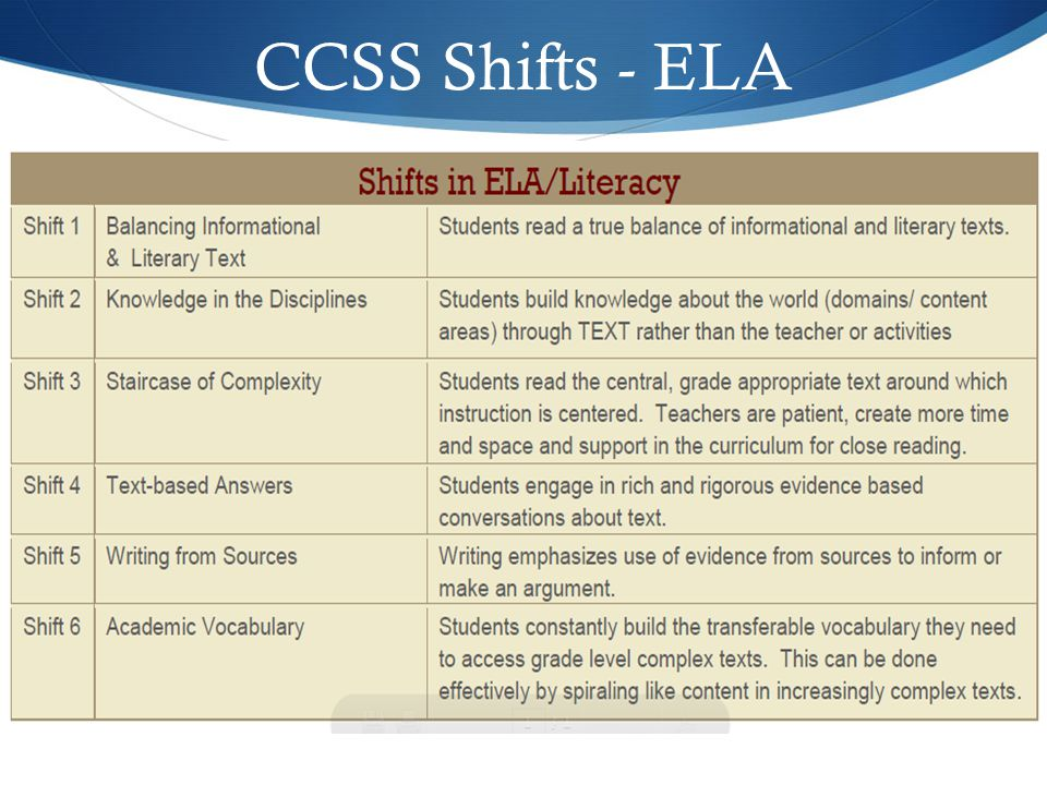 CCSS Shifts - ELA