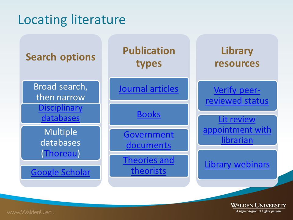 Locating literature Search options Publication types Library resources