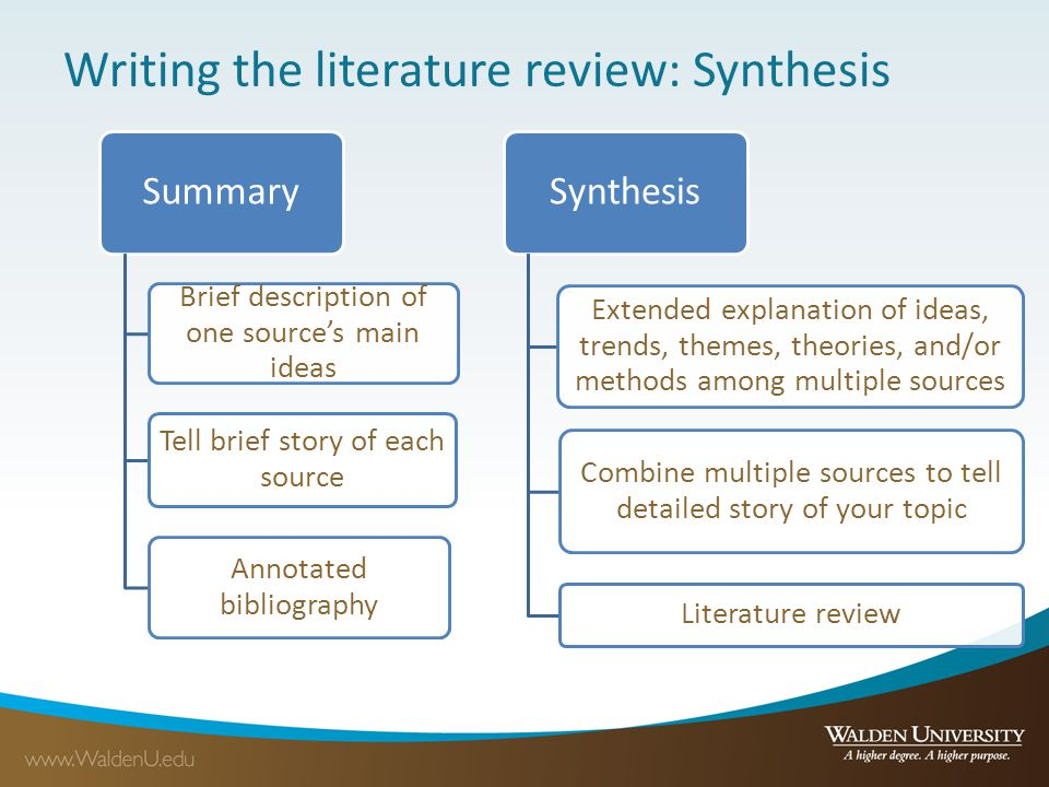Define synthesis in essay writing