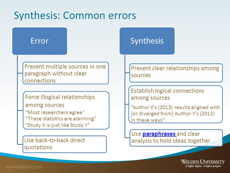 Synthesis: Common errors