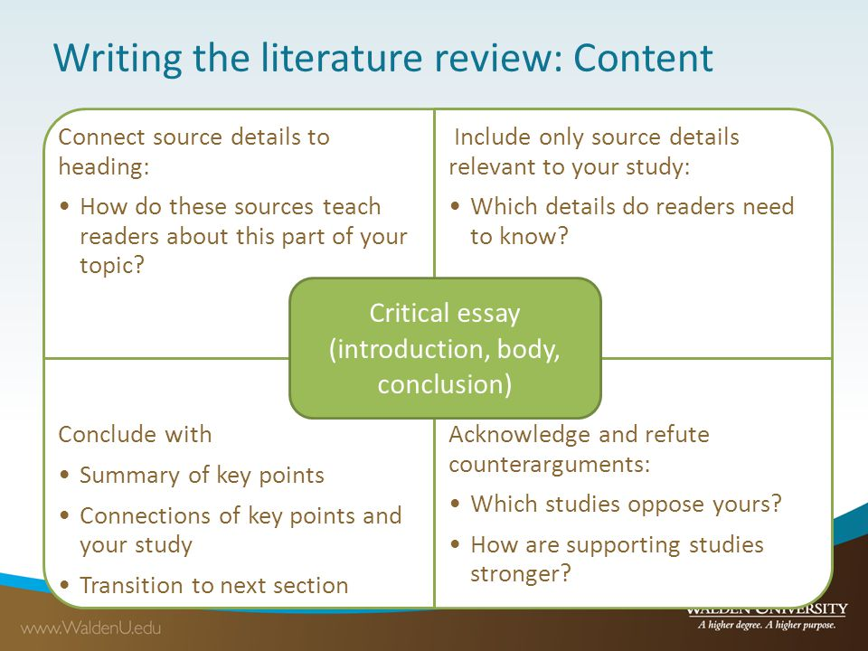 Help with literature review