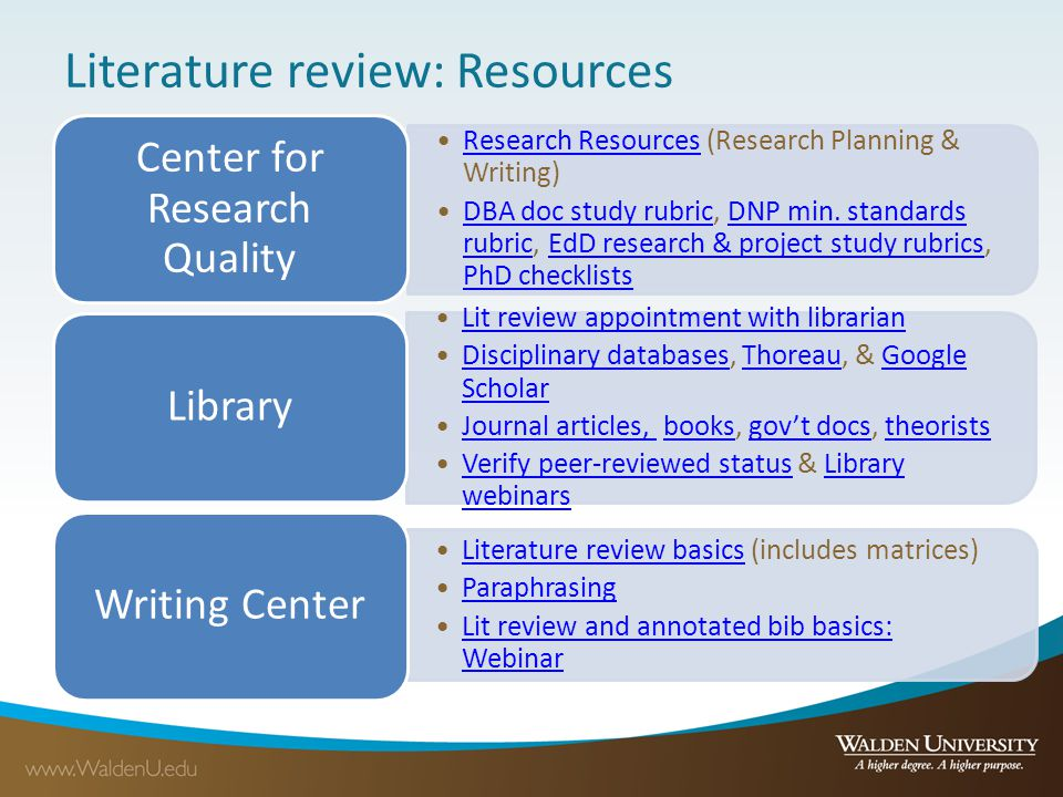 purpose of literature review in dissertations Depending on the purpose of your literature review,  read the literature review chapter of 2-3 dissertations or theses directed by your dissertation adviser,.