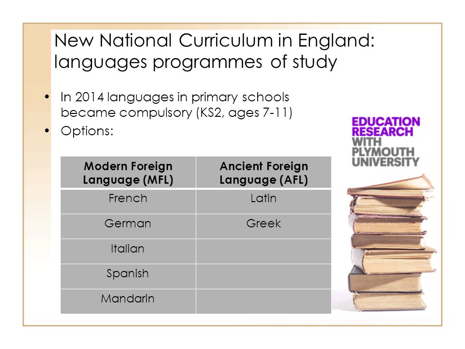 New National Curriculum in England: languages programmes of study