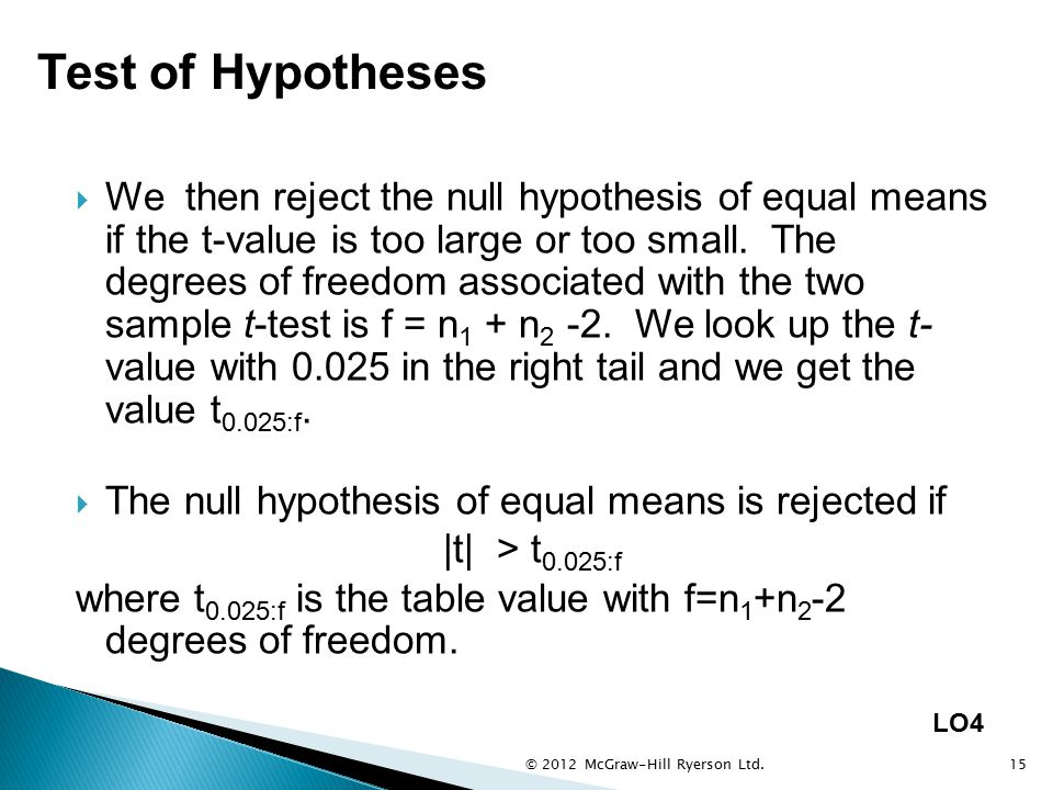 Test of Hypotheses