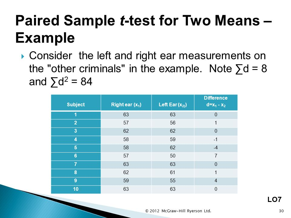 Paired Sample t-test for Two Means – Example