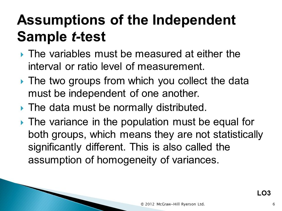 Assumptions of the Independent Sample t-test