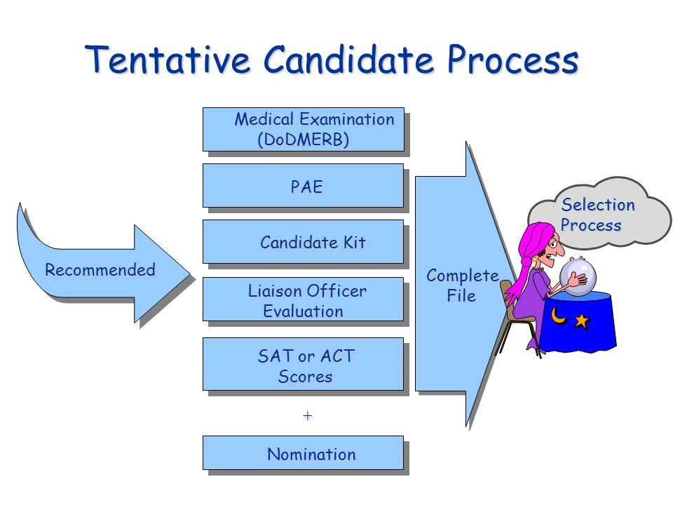 Tentative Candidate Process