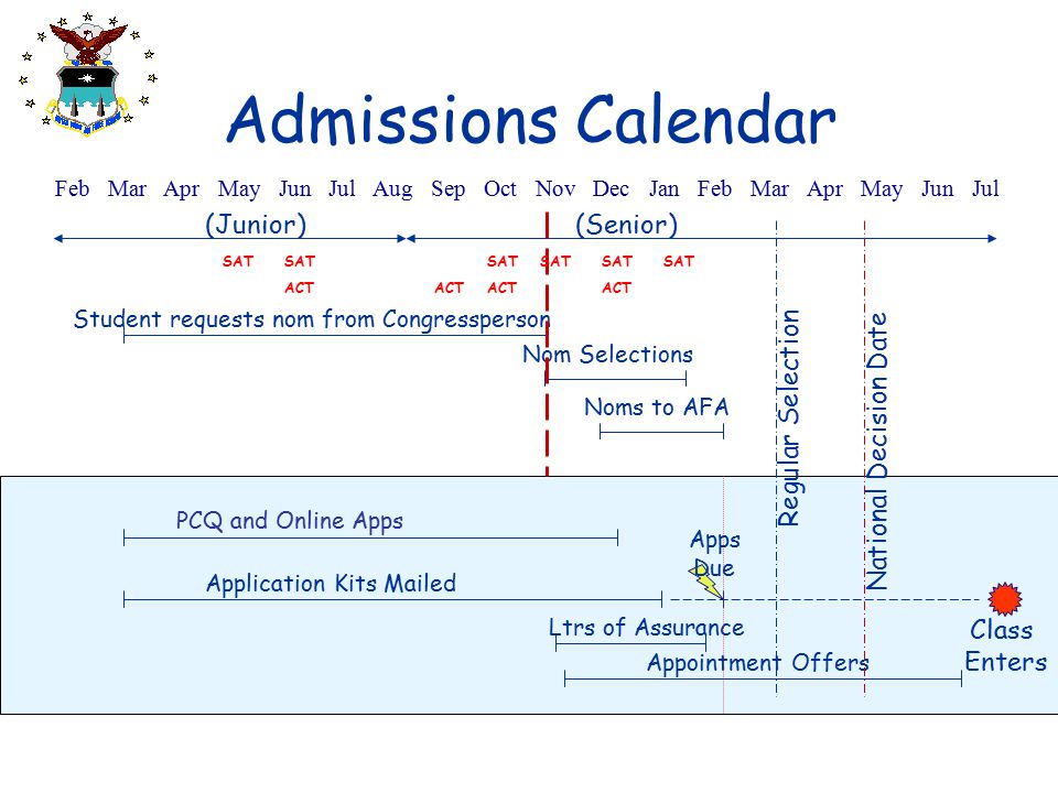 Admissions Calendar (Junior) (Senior) Regular Selection