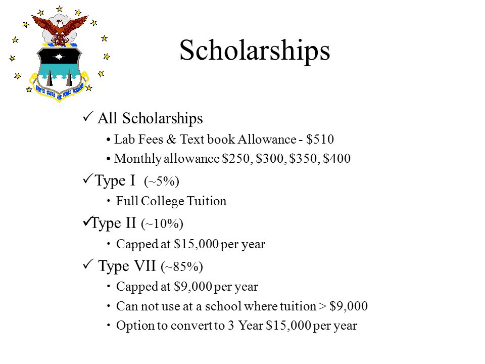 Scholarships All Scholarships Type I (~5%) Type II (~10%)