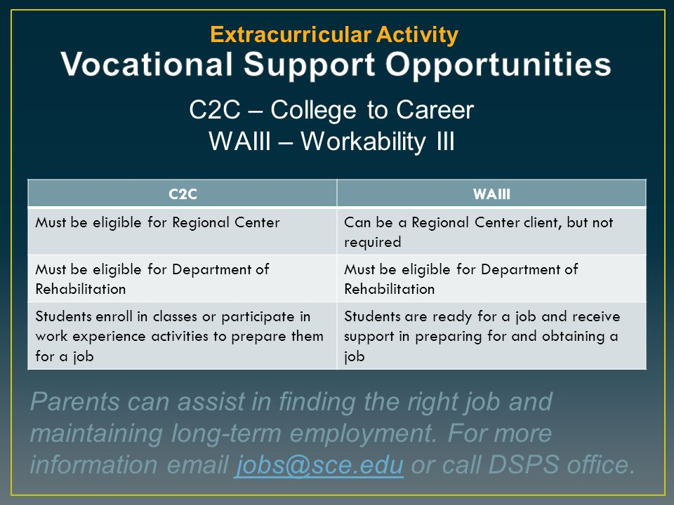 Vocational Support Opportunities