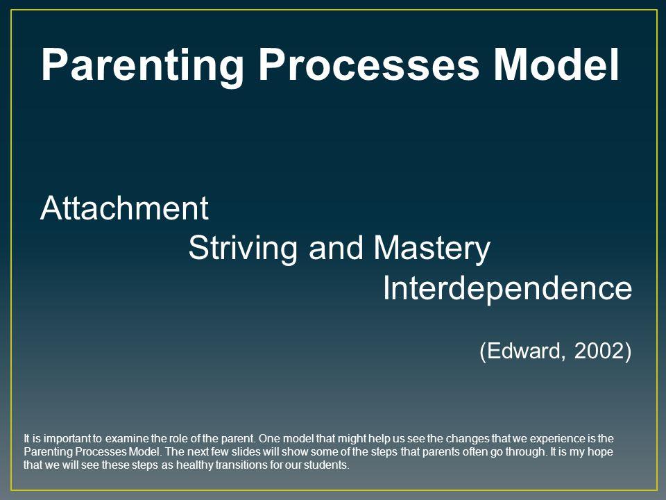 Parenting Processes Model